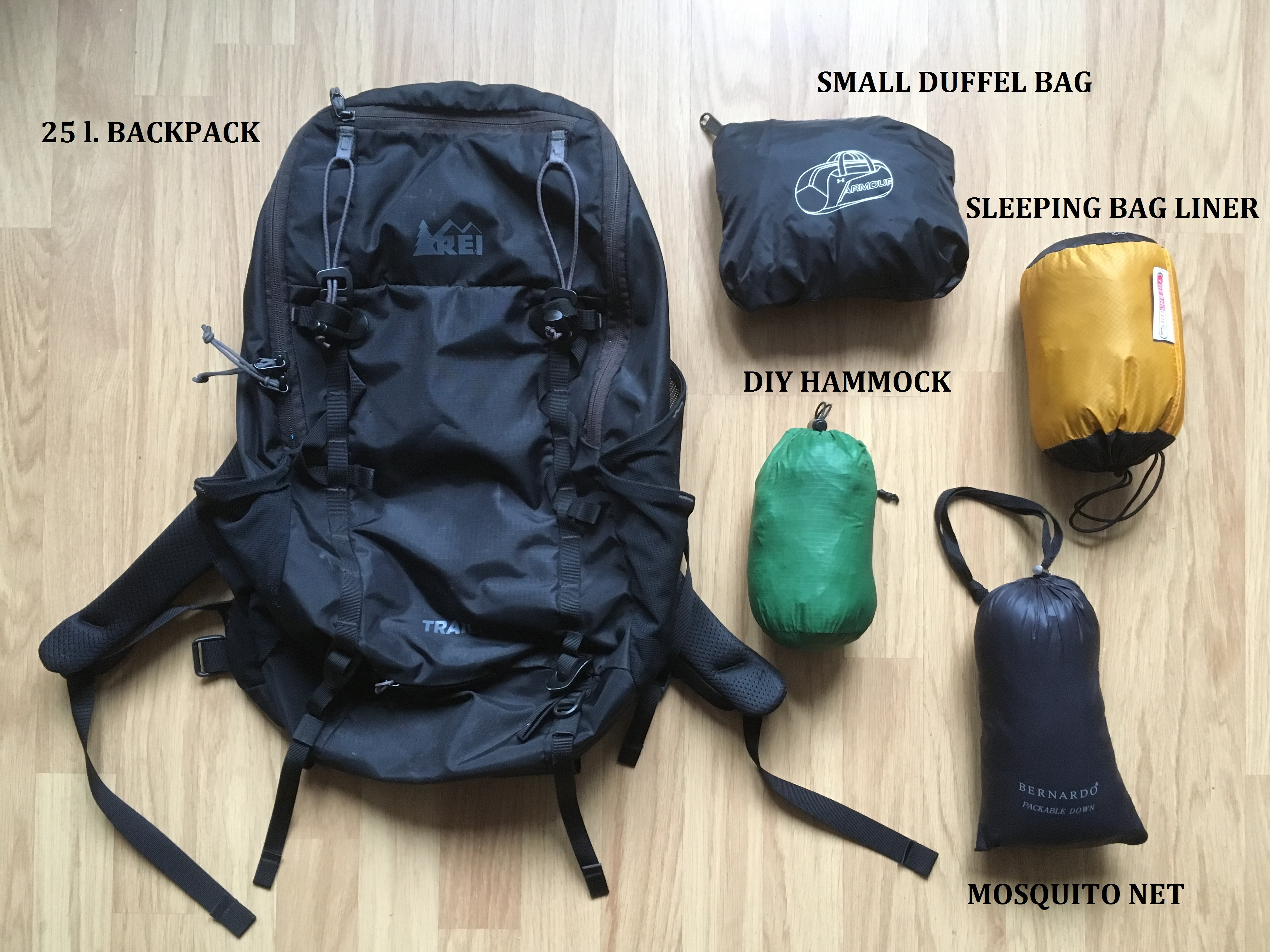 Basic equipment for travel in Asia -  how to pack for teacher training course in India