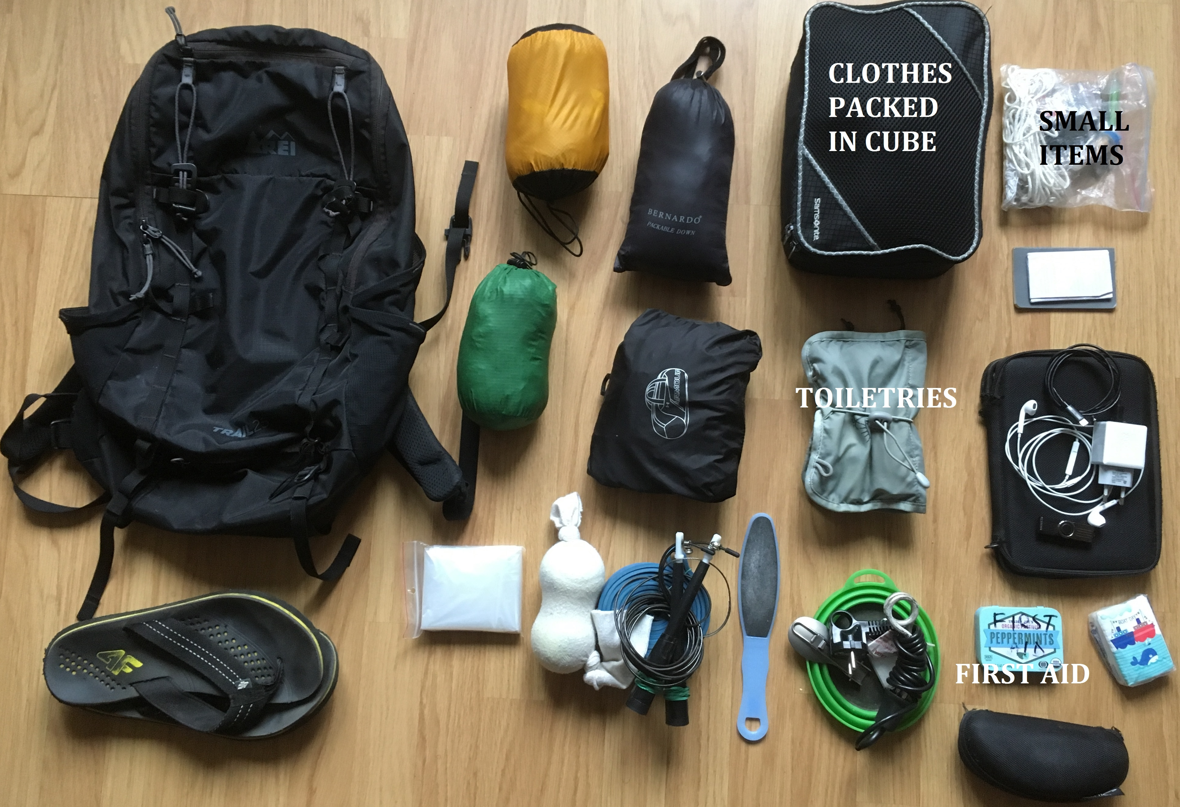What you need in India - minimalist packing for teacher training course and retreat in Rishikesh India